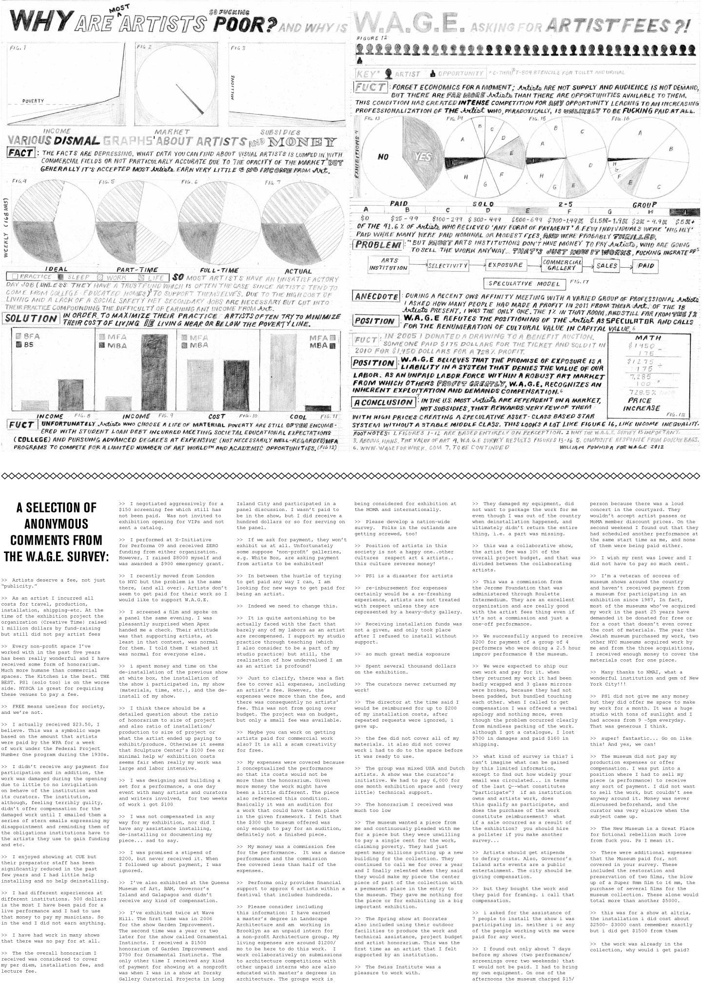 W A G E  Survey «DIS Magazine