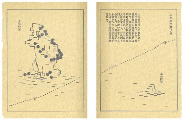 Uwasa Landscape