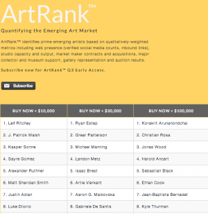 The Ranked Artists of ArtRank
