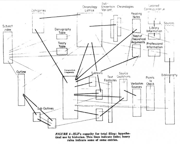 Alibi Home Alarm System Wiring Diagram